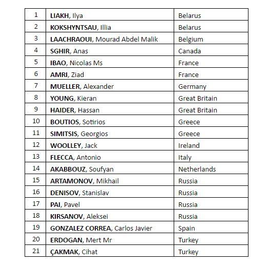 Η συμμετοχή του Μουράντ στο President Cup 2016 G-2 Class που θα διεξαχθεί στη Βόνη της Γερμανίας 6-10 Απριλίου